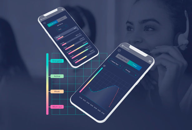 UX design and UI design for Voicesense reports and app